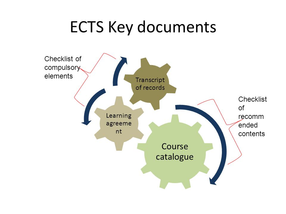 ECTS Key documents Course catalogue Learning agreeme nt Transcript of records Checklist of compulsory elements Checklist of recomm ended contents