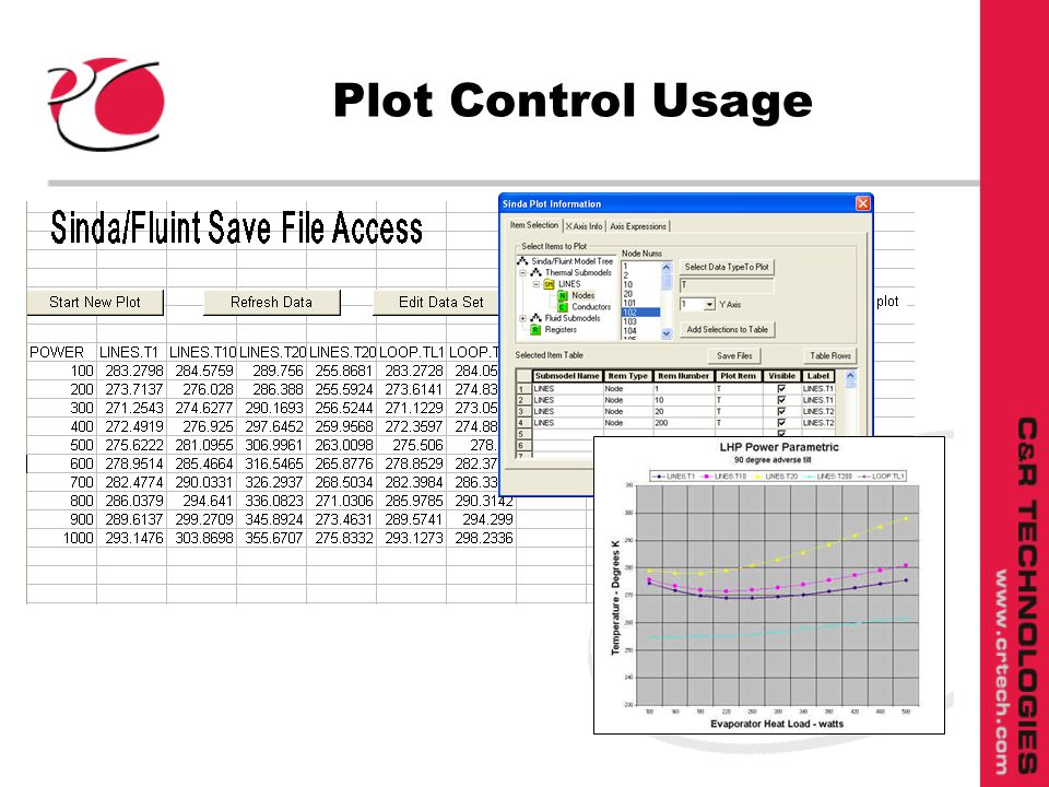 Plot Control Usage