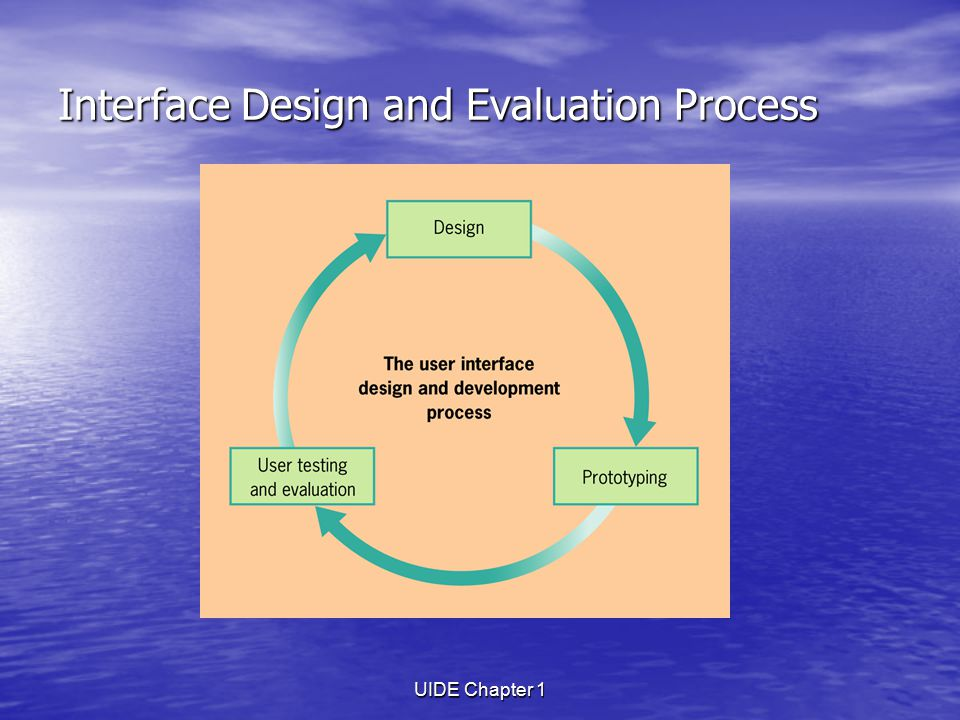 UIDE Chapter 1 Interface Design and Evaluation Process