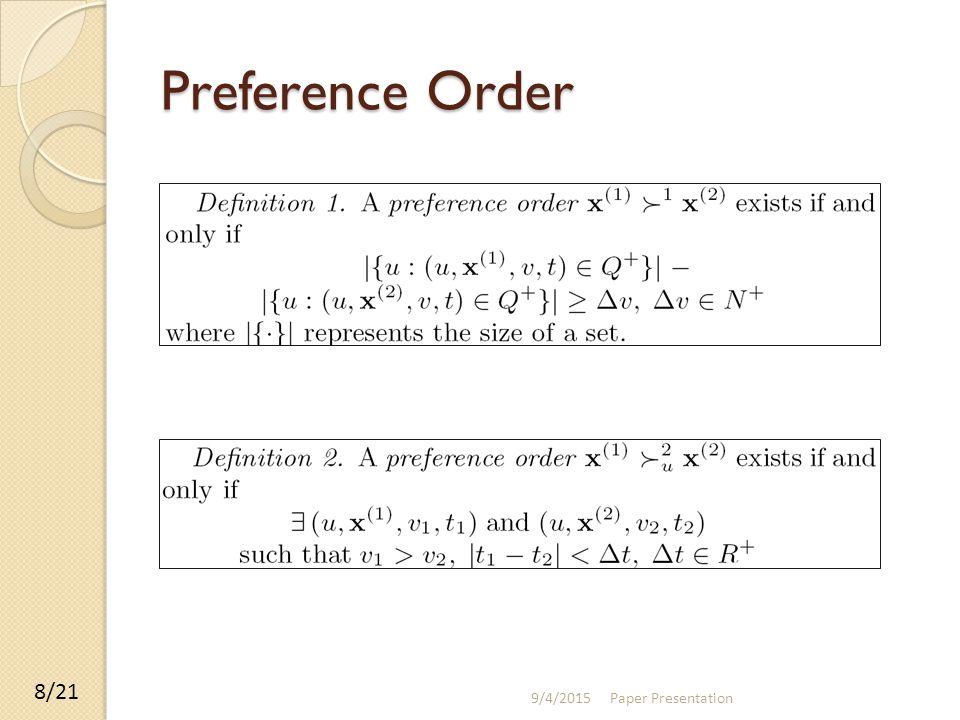 Preference Order 9/4/2015 Paper Presentation 8/21