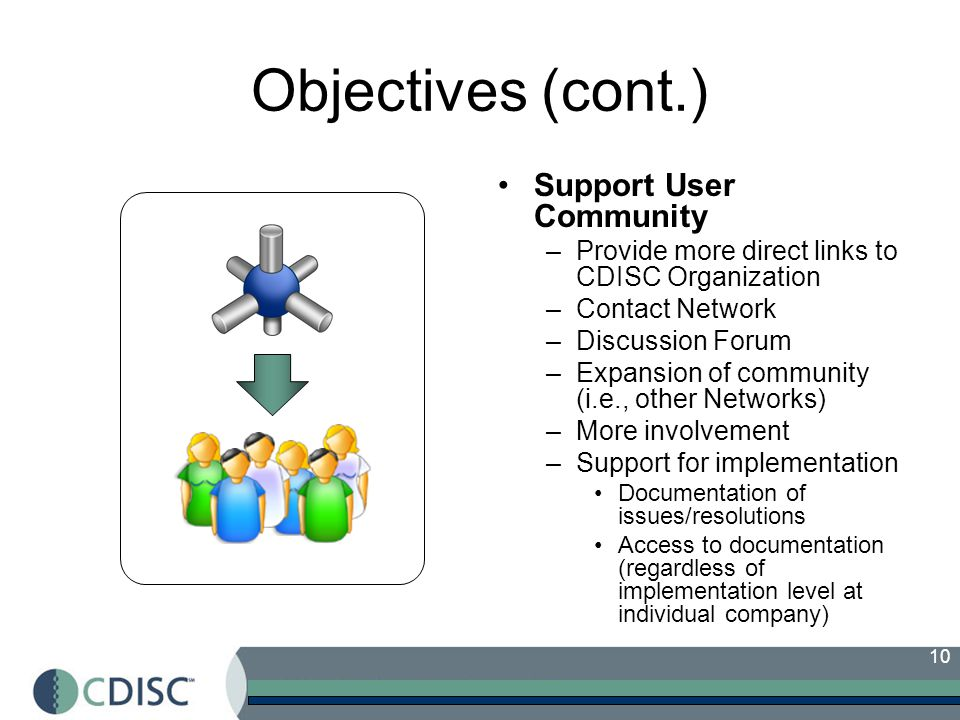10 Objectives (cont.) Support User Community –Provide more direct links to CDISC Organization –Contact Network –Discussion Forum –Expansion of community (i.e., other Networks) –More involvement –Support for implementation Documentation of issues/resolutions Access to documentation (regardless of implementation level at individual company)