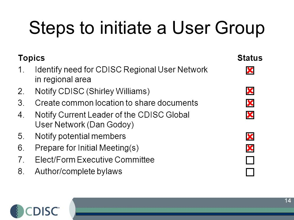 14 Steps to initiate a User Group Topics 1.Identify need for CDISC Regional User Network in regional area 2.Notify CDISC (Shirley Williams) 3.Create common location to share documents 4.Notify Current Leader of the CDISC Global User Network (Dan Godoy) 5.Notify potential members 6.Prepare for Initial Meeting(s) 7.Elect/Form Executive Committee 8.Author/complete bylaws Status      