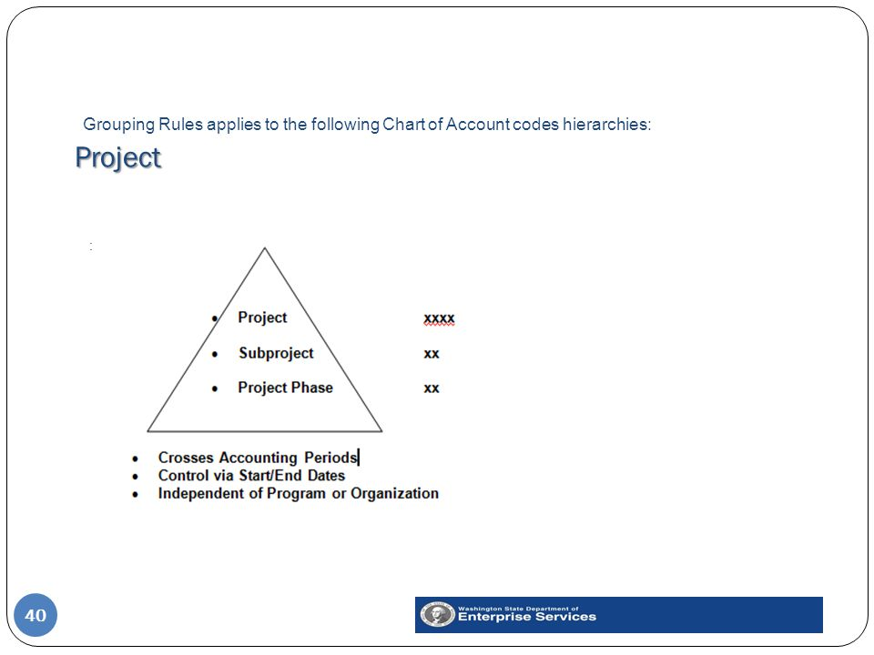 Project Grouping Rules applies to the following Chart of Account codes hierarchies: Project 40 :