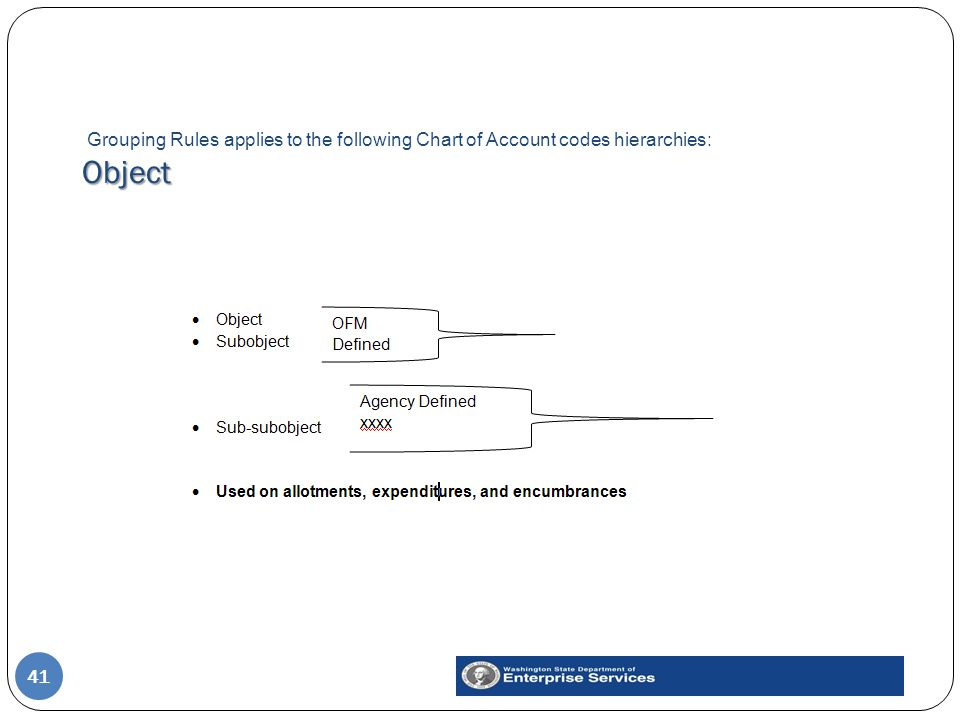 Object Grouping Rules applies to the following Chart of Account codes hierarchies: Object 41