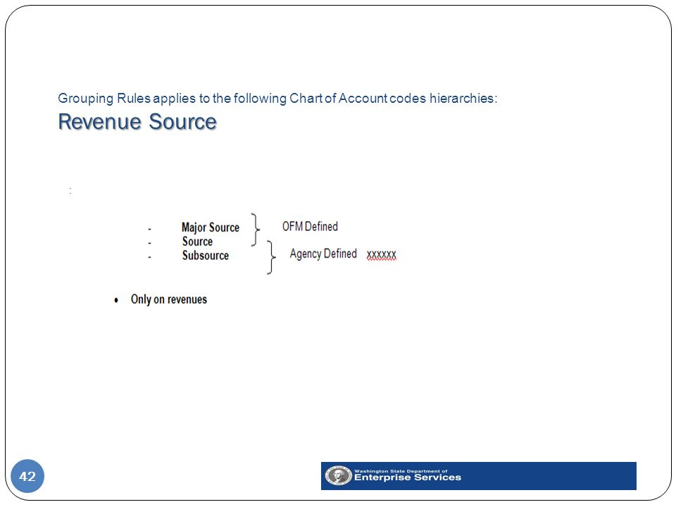 Revenue Source Grouping Rules applies to the following Chart of Account codes hierarchies: Revenue Source 42 :