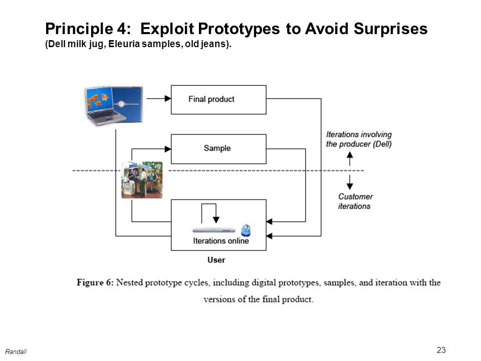23 Randall Principle 4: Exploit Prototypes to Avoid Surprises (Dell milk jug, Eleuria samples, old jeans).