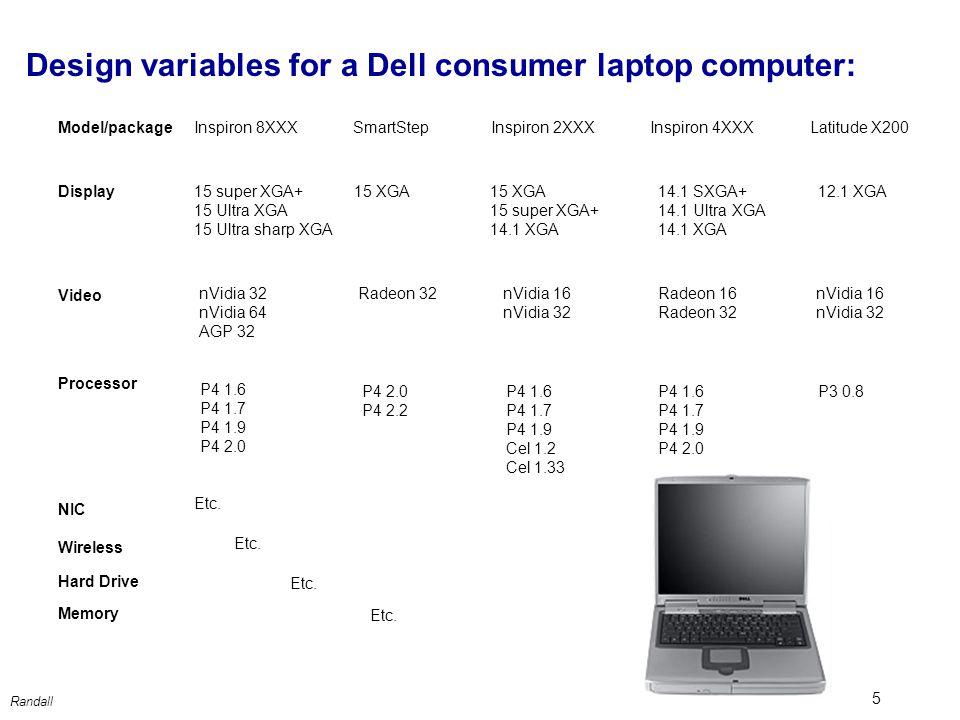 5 Randall Design variables for a Dell consumer laptop computer: Model/package Display Video Processor Inspiron 8XXXSmartStepInspiron 2XXXInspiron 4XXXLatitude X200 15 super XGA+ 15 Ultra XGA 15 Ultra sharp XGA 15 XGA 15 super XGA+ 14.1 XGA 14.1 SXGA+ 14.1 Ultra XGA 14.1 XGA 12.1 XGA nVidia 16 nVidia 32 nVidia 64 AGP 32 Radeon 32nVidia 16 nVidia 32 Radeon 16 Radeon 32 P4 1.6 P4 1.7 P4 1.9 P4 2.0 P4 2.2 P4 1.6 P4 1.7 P4 1.9 Cel 1.2 Cel 1.33 P4 1.6 P4 1.7 P4 1.9 P4 2.0 P3 0.8 Memory Hard Drive Wireless NIC Etc.