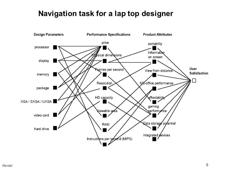 8 Randall Navigation task for a lap top designer