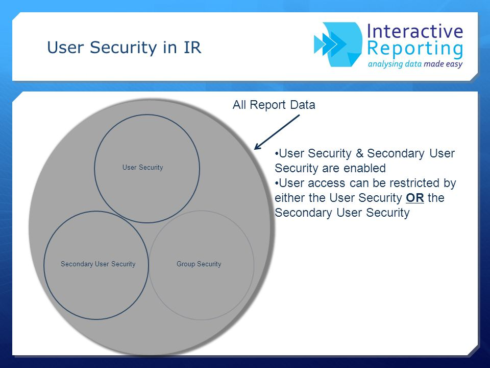 Secondary User SecurityGroup Security All Report Data User Security User Security in IR User Security & Secondary User Security are enabled User access can be restricted by either the User Security OR the Secondary User Security