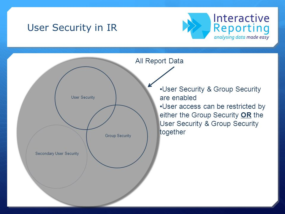 Secondary User Security Group Security All Report Data User Security User Security in IR User Security & Group Security are enabled User access can be restricted by either the Group Security OR the User Security & Group Security together