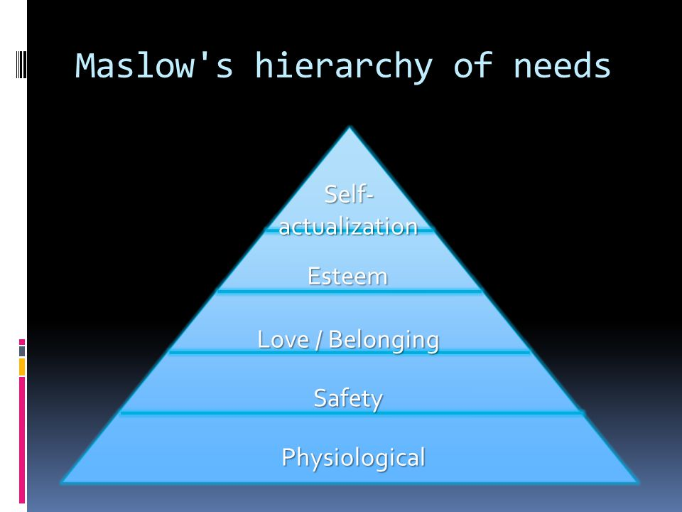 Maslow s hierarchy of needs Physiological Esteem Love / Belonging Safety Self-actualization