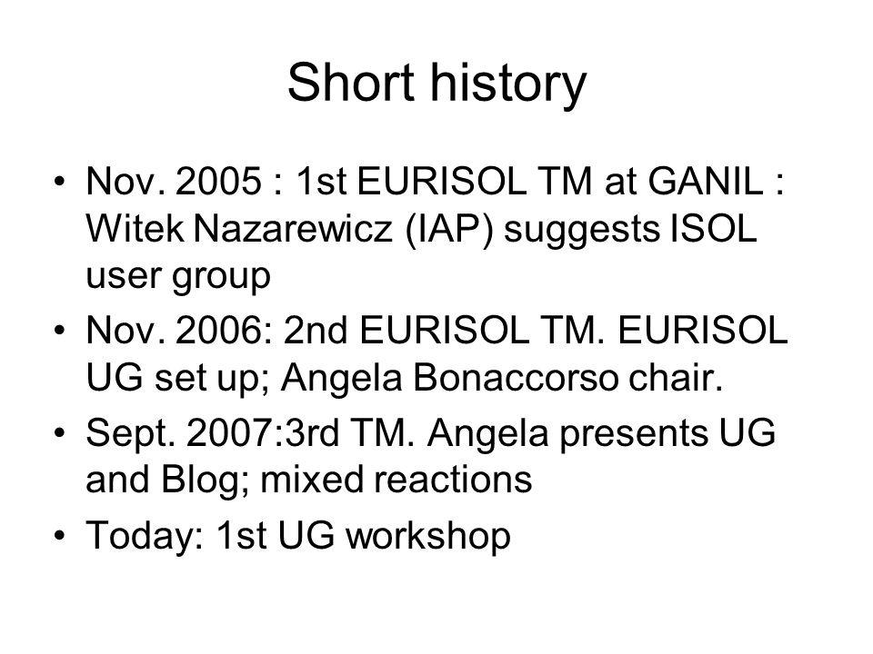 Short history Nov.