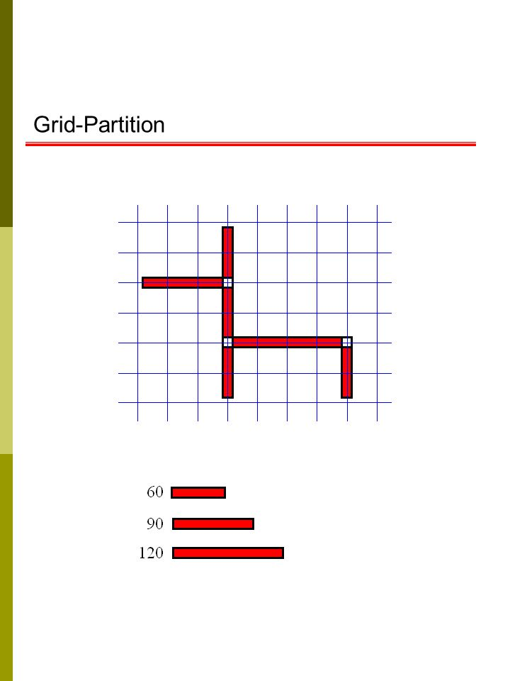 Grid-Partition
