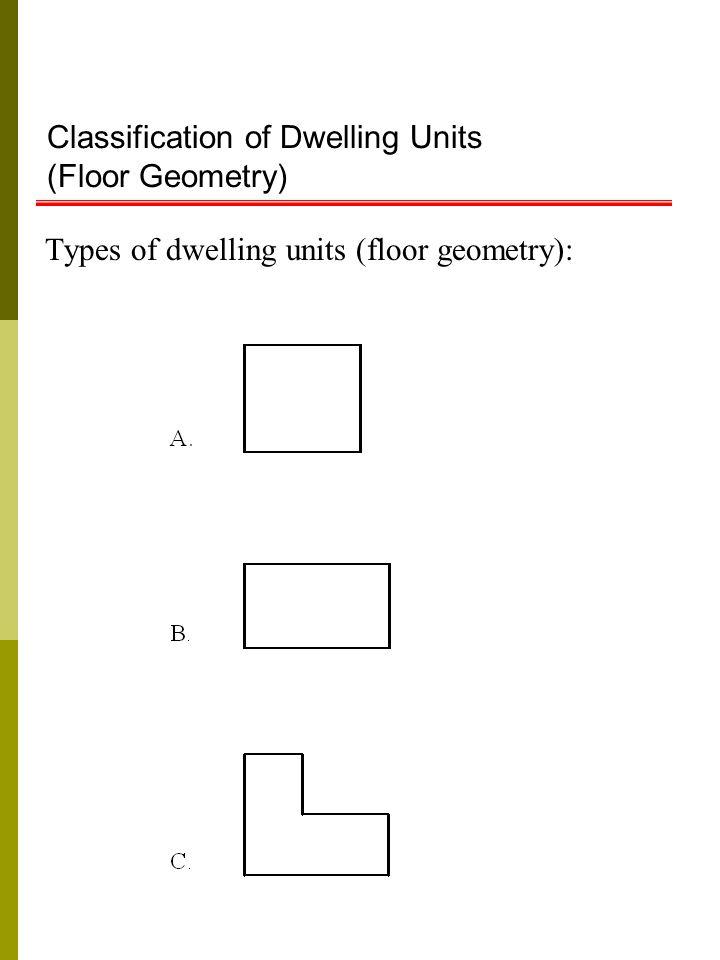 Classification of Dwelling Units (Floor Geometry) Types of dwelling units (floor geometry):