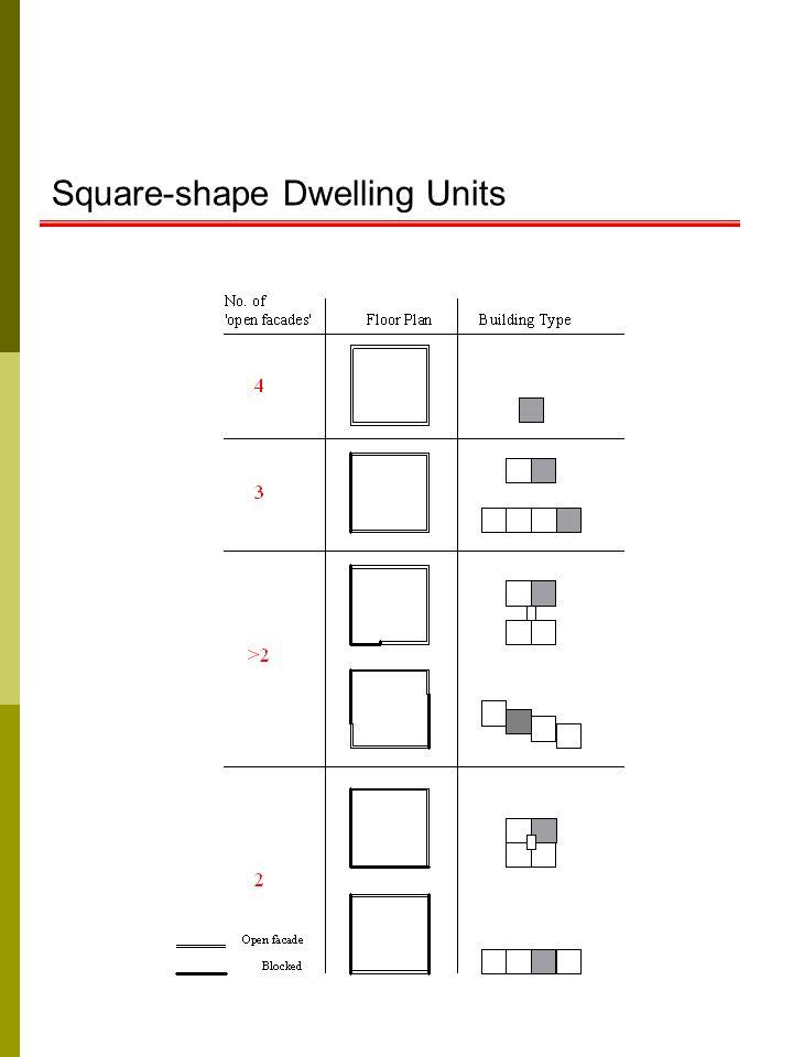 Square-shape Dwelling Units