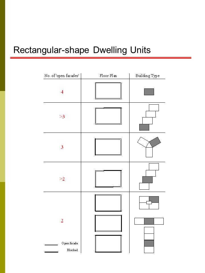 Rectangular-shape Dwelling Units