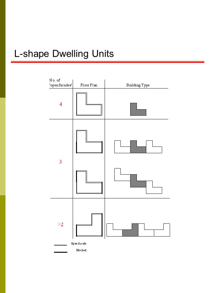 L-shape Dwelling Units
