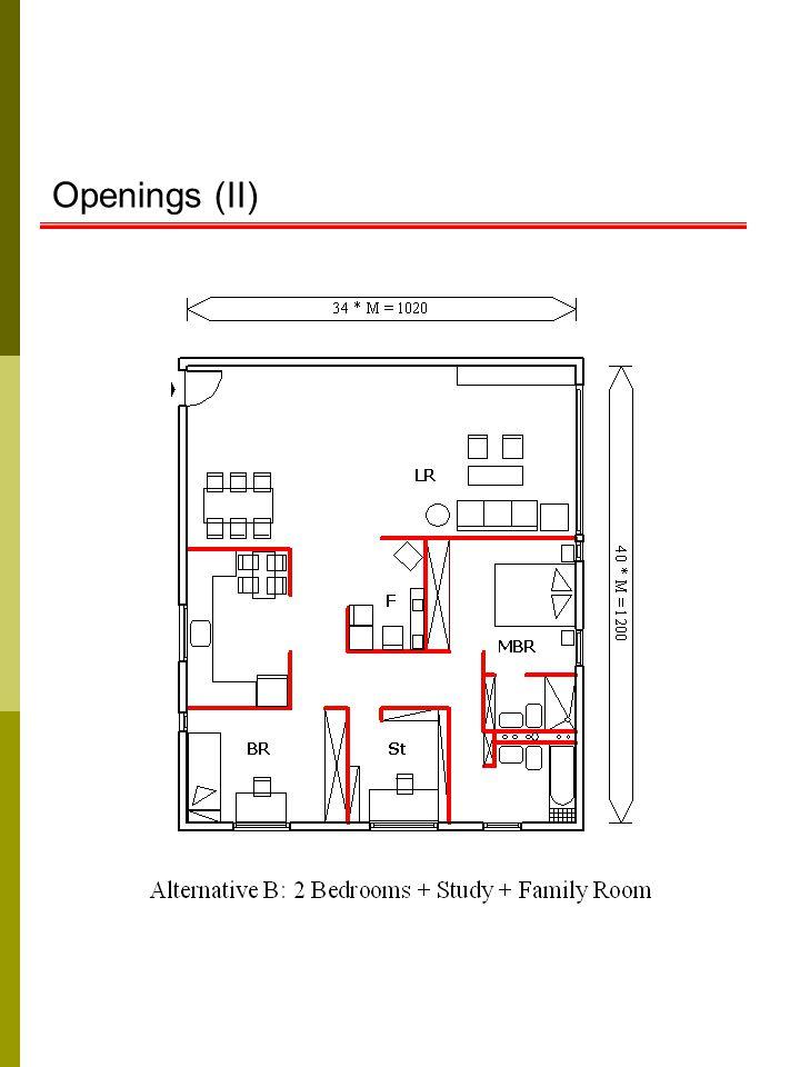 Openings (II)