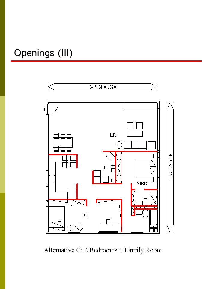 Openings (III)