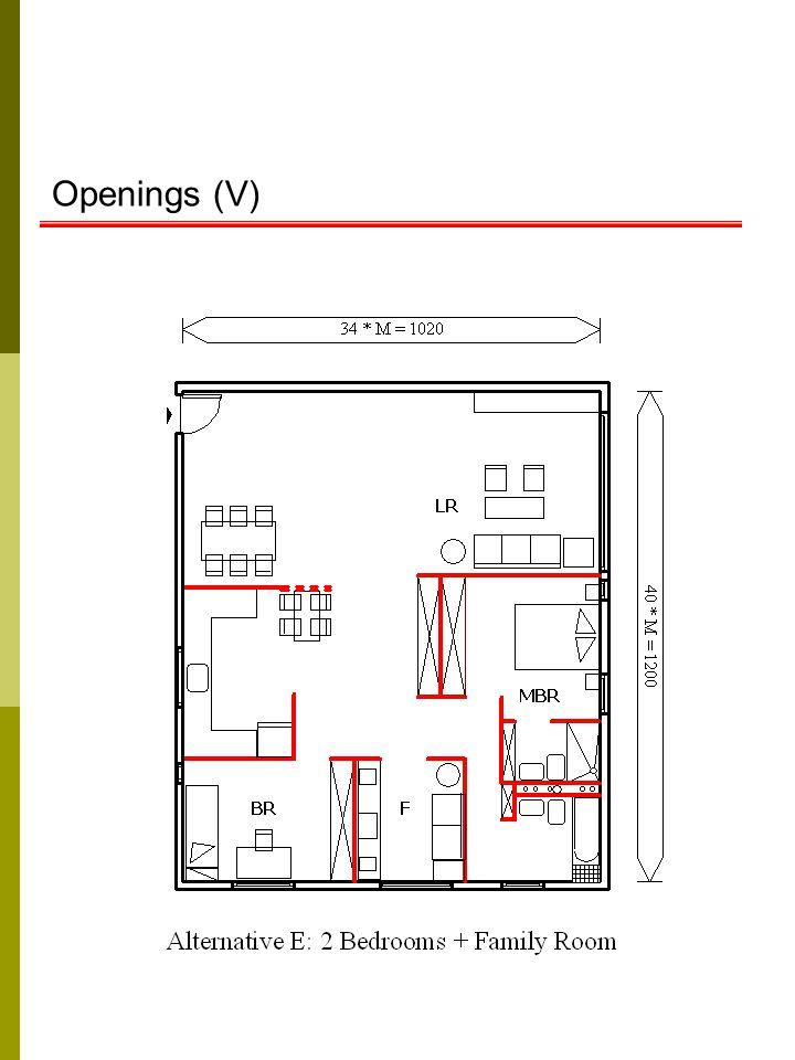 Openings (V)