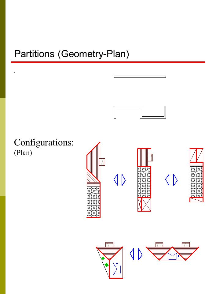 Partitions (Geometry-Plan) : Configurations: (Plan)