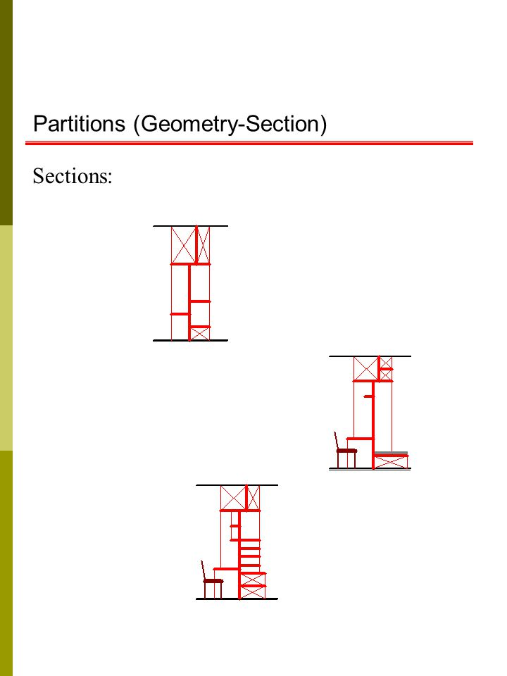 Partitions (Geometry-Section) Sections: