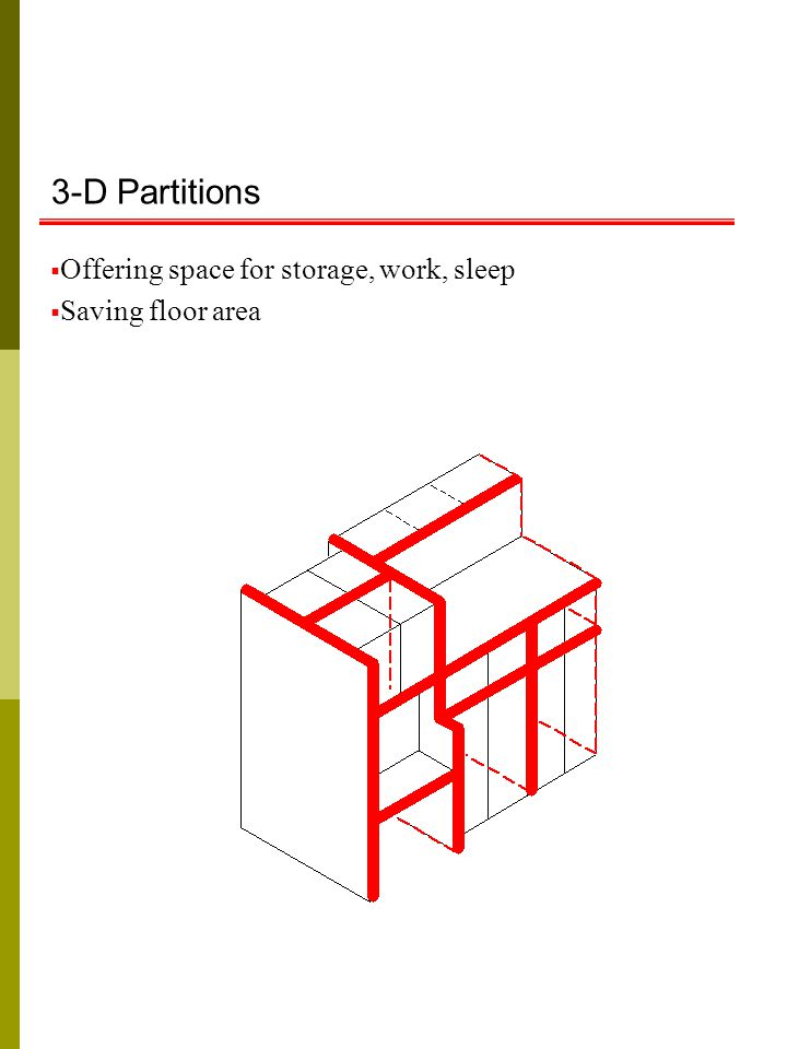 3-D Partitions  Offering space for storage, work, sleep  Saving floor area
