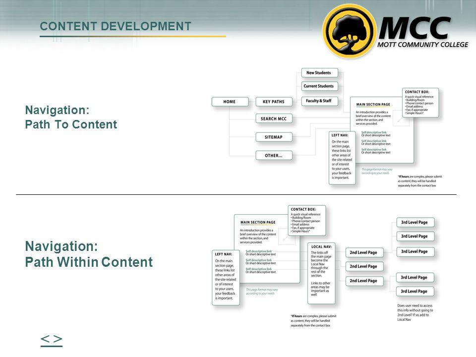 CONTENT DEVELOPMENT Navigation: Path To Content < > Navigation: Path Within Content