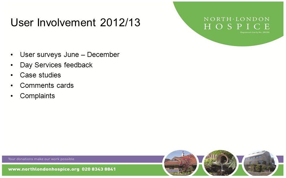User Involvement 2012/13 User surveys June – December Day Services feedback Case studies Comments cards Complaints