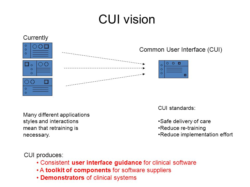 CUI vision CUI produces: Consistent user interface guidance for clinical software A toolkit of components for software suppliers Demonstrators of clinical systems Currently Common User Interface (CUI) CUI standards: Safe delivery of care Reduce re-training Reduce implementation effort Many different applications styles and interactions mean that retraining is necessary.