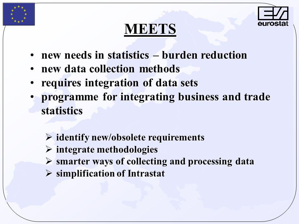 MEETS new needs in statistics – burden reductionnew needs in statistics – burden reduction new data collection methodsnew data collection methods requ