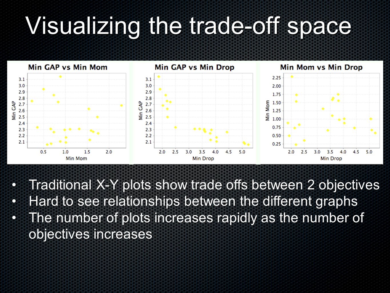 Visualizing the trade-off space Traditional X-Y plots show trade offs between 2 objectivesTraditional X-Y plots show trade offs between 2 objectives Hard to see relationships between the different graphsHard to see relationships between the different graphs The number of plots increases rapidly as the number of objectives increasesThe number of plots increases rapidly as the number of objectives increases