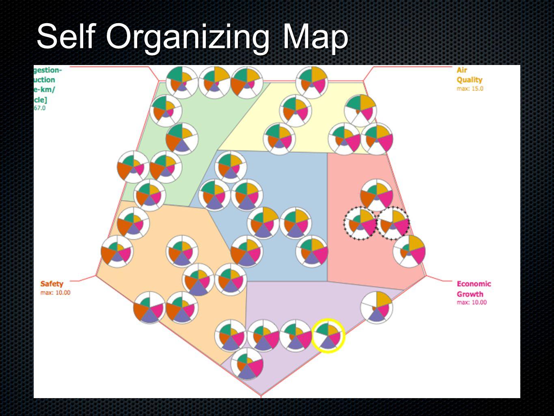 Self Organizing Map
