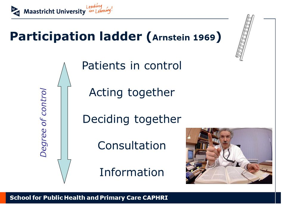Participation ladder ( Arnstein 1969 ) Degree of control Patients in control Acting together Deciding together Consultation Information