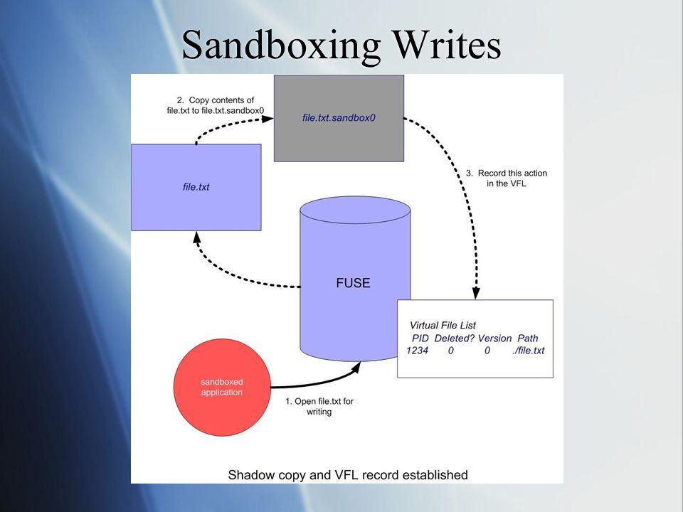 Sandboxing Writes