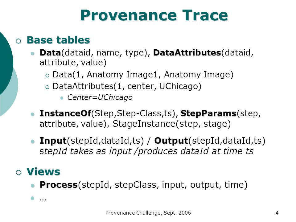 Provenance Challenge, Sept.