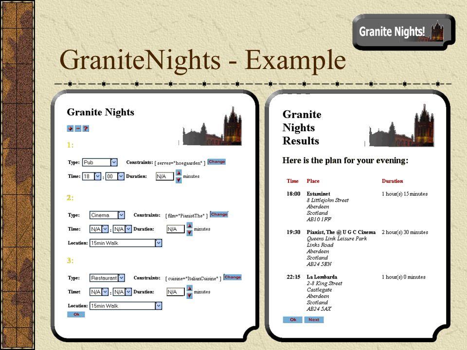 GraniteNights - Example