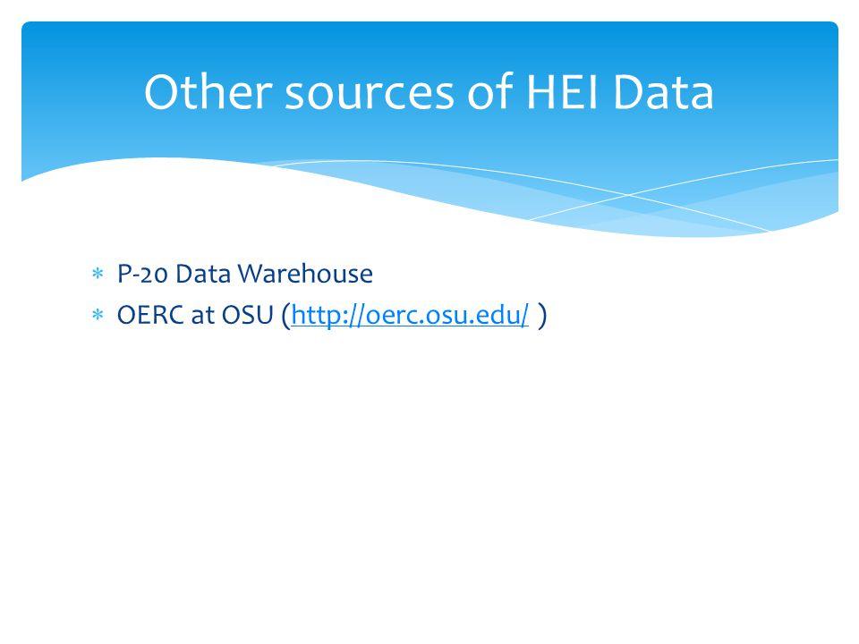 P-20 Data Warehouse  OERC at OSU (http://oerc.osu.edu/ )http://oerc.osu.edu/ Other sources of HEI Data