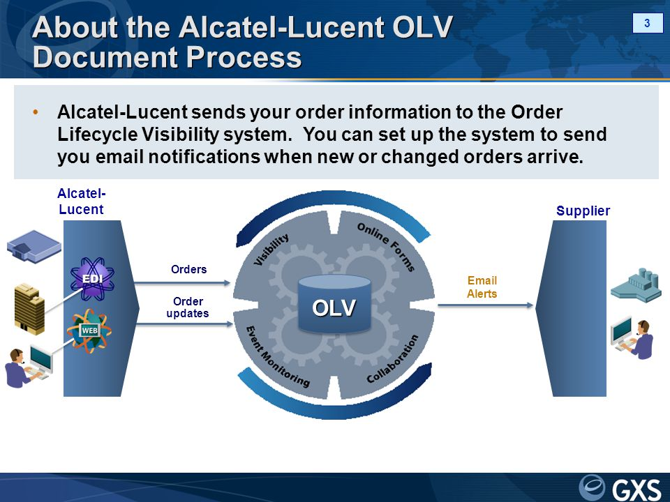About the Alcatel-Lucent OLV Document Process Order updates Orders Alcatel-Lucent sends your order information to the Order Lifecycle Visibility system.