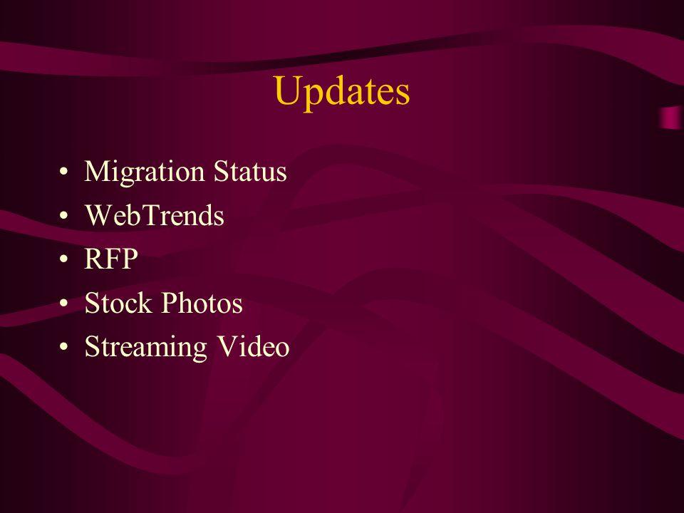 Updates Migration Status WebTrends RFP Stock Photos Streaming Video