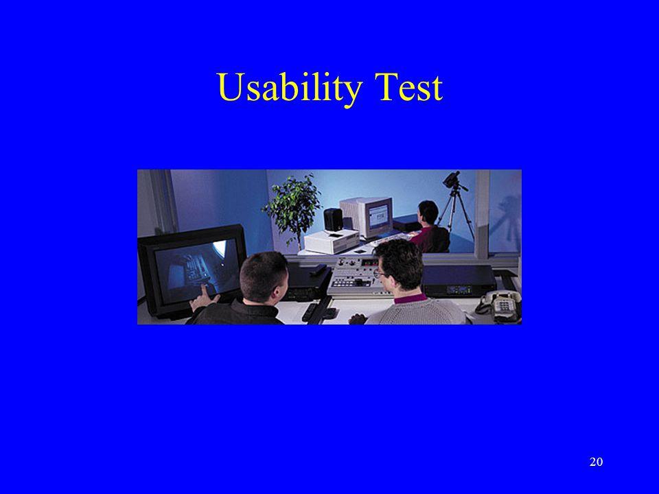 20 Usability Test