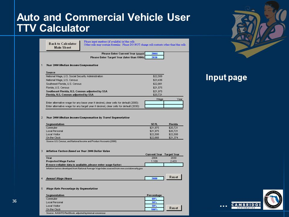 36 Input page … Auto and Commercial Vehicle User TTV Calculator