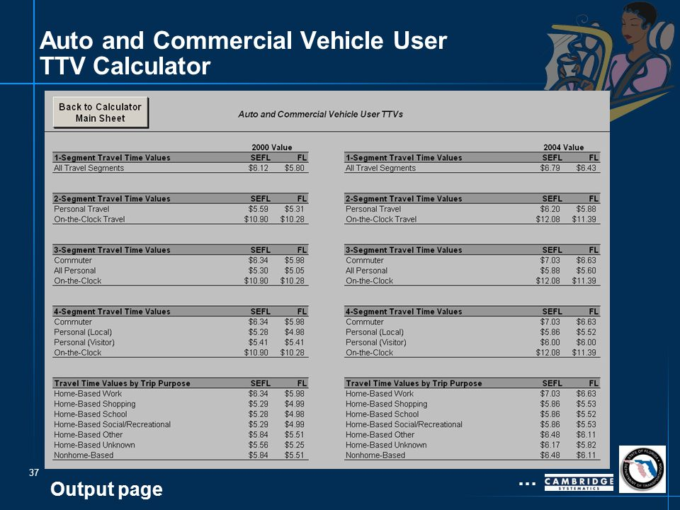 37 … Auto and Commercial Vehicle User TTV Calculator Output page
