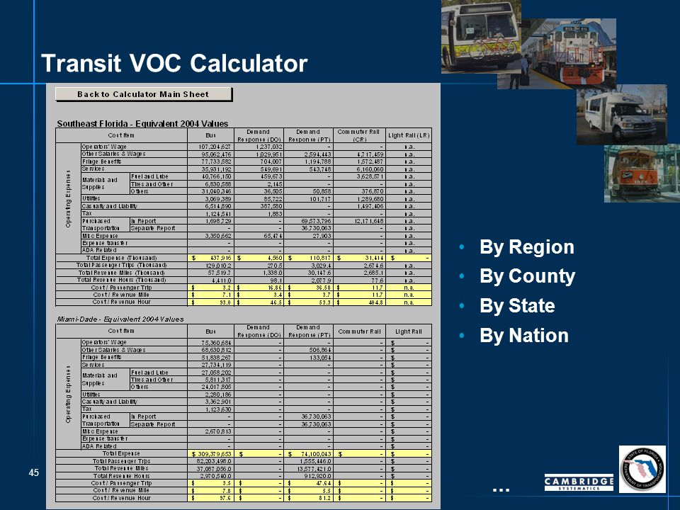 45 Transit VOC Calculator … By Region By County By State By Nation