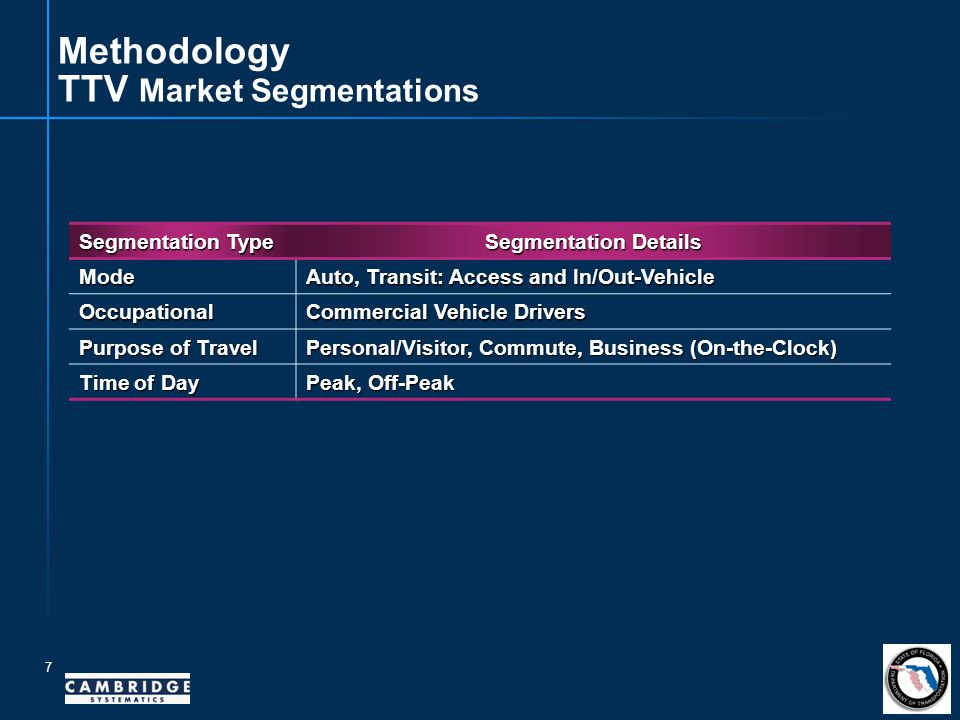 7 Methodology TTV Market Segmentations Segmentation Type Segmentation Details Mode Auto, Transit: Access and In/Out-Vehicle Occupational Commercial Vehicle Drivers Purpose of Travel Personal/Visitor, Commute, Business (On-the-Clock) Time of Day Peak, Off-Peak