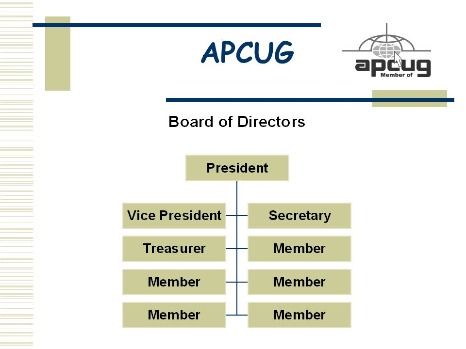 APCUG BONUS Newsletter Articles  Several articles sent each month to APCUG editors  Articles written by UG members, professionals & occasionally vendors