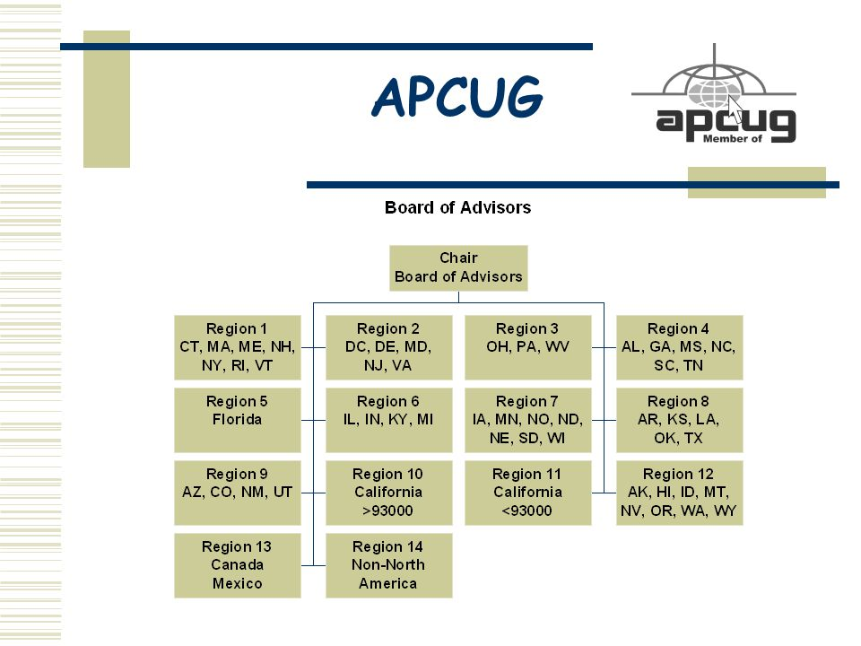 APCUG Attract Vendors for Presentations  Being part of APCUG gives your UG an inside track to hosting vendor presentations.