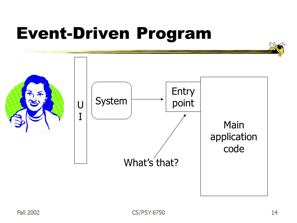 Fall 2002CS/PSY Event-Driven Program Main application code Entry point System What's that.