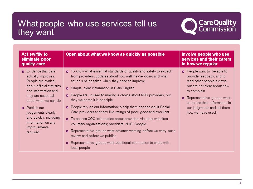 4 What people who use services tell us they want Act swiftly to eliminate poor quality care Open about what we know as quickly as possibleInvolve people who use services and their carers in how we regular Evidence that care actually improves.