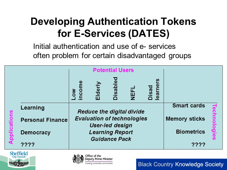 Developing Authentication Tokens for E-Services (DATES) Initial authentication and use of e- services often problem for certain disadvantaged groups Learning Personal Finance Democracy .